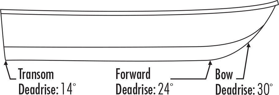 Deadrise schematic
