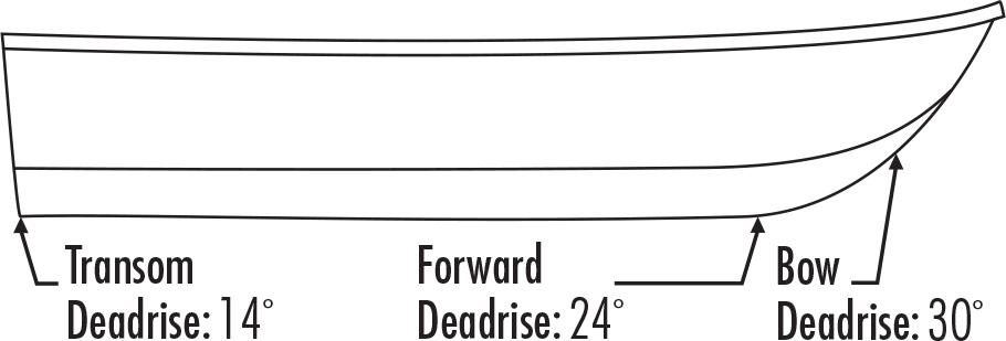 Deadrise schematic